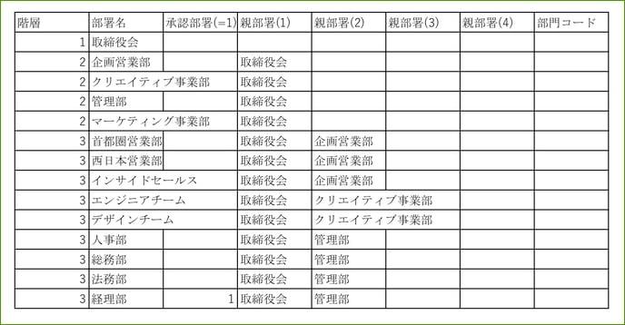 【マスター登録インポート】2:部署をインポートしよう_完成系 16.41.09 11.42.40