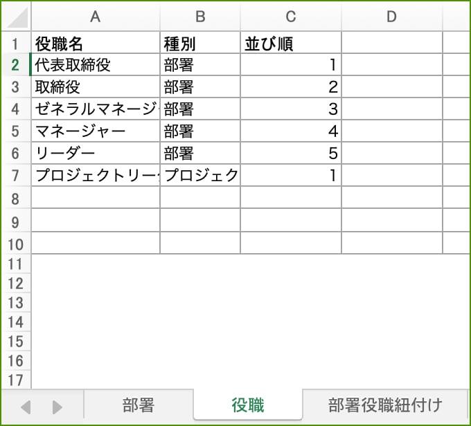 【マスター登録インポート】3:役職をインポートしよう_完成形