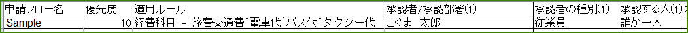 【申請フロー設定インポート】1:申請フローをインポートしよう_2