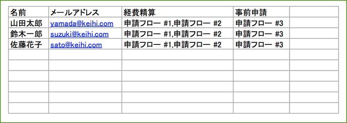 【申請フロー設定インポート】1:申請フローをインポートしよう_3